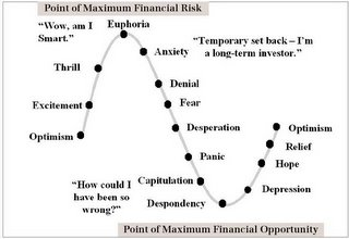 financial_risk_cycle.jpg